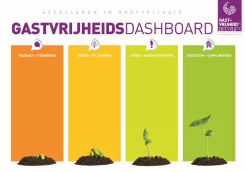 Gastvrijheid Dashboard