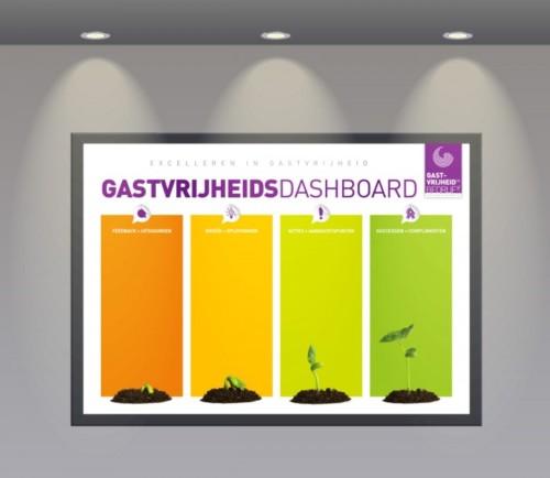 GastvrijheidsDashboard